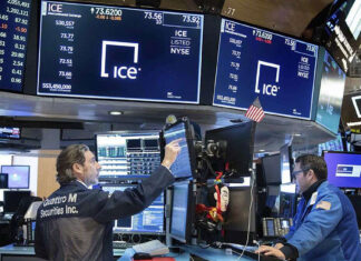 Stock futures rise with coronavirus small business funding and 3M, Apple and Amazon earnings