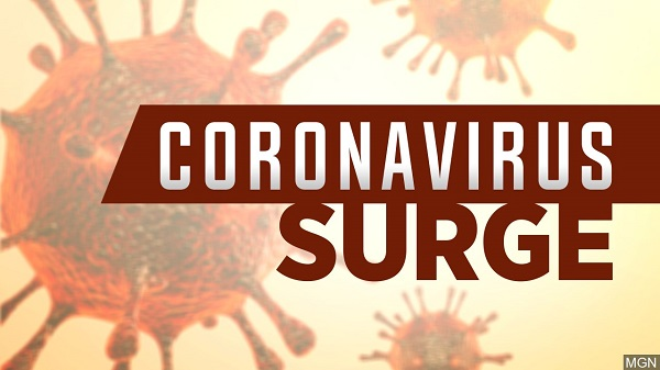 The Holiday Season Starts with more than 100,000 New Covid-19 Cases