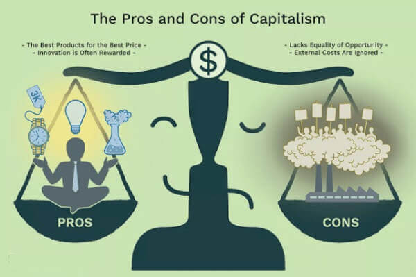 Poros and cons of Capitalism