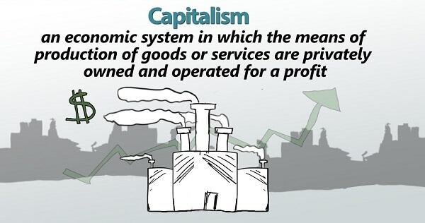 Captitilisam - Economic System