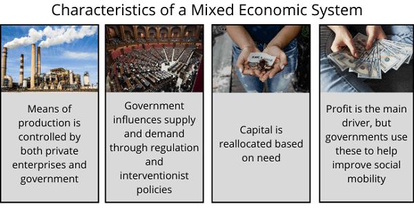 Factors That Influence US Economy
