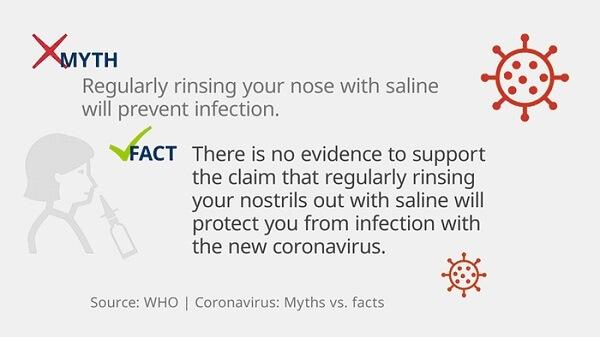 High Temperature Can Kill Coronavirus