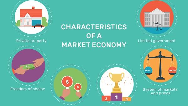 Characteristics of a Market Economy