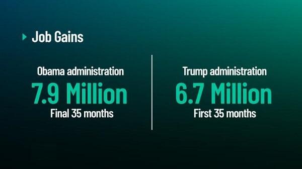 Trump vs Obama: Job Stats