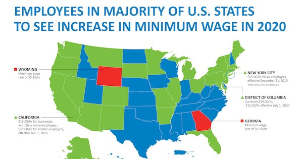 History of the Minimum Wage in the Economy