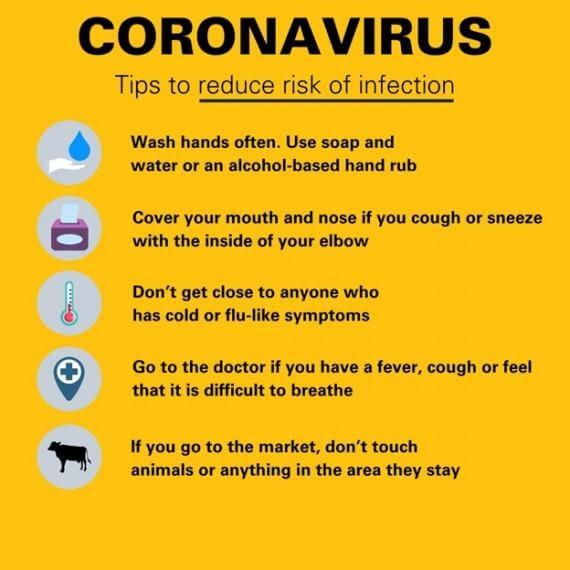 How Coronavirus Spreads: Symptoms and preventions