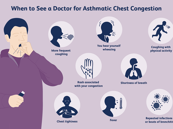 How To Treat Chest Congestion