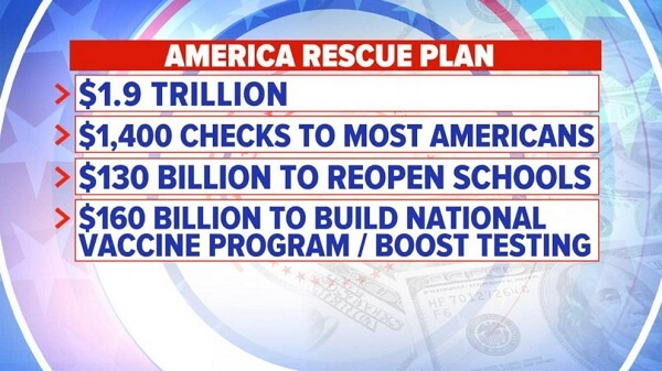 $1.9 trillion Coronavirus Relief Package