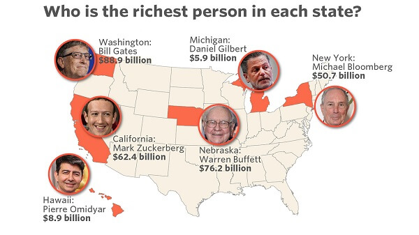 Billionaires in the US and the States they Belong to