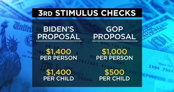 The third Stimulus Payment of $1,400