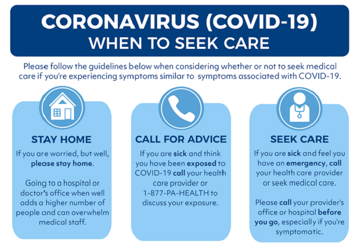 When to go to the hospital for coronavirus