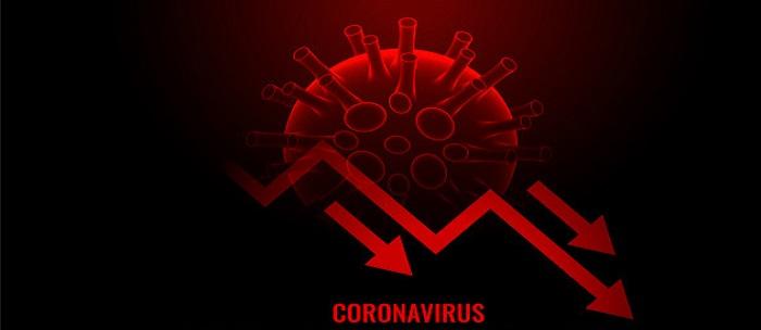 coronavirus situation rightnow