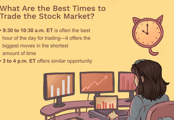 What is the best time of day to sell stock